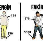 zengin, fakir