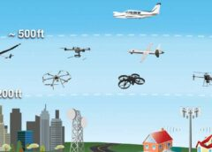 İnsansız hava aracı  – Drone