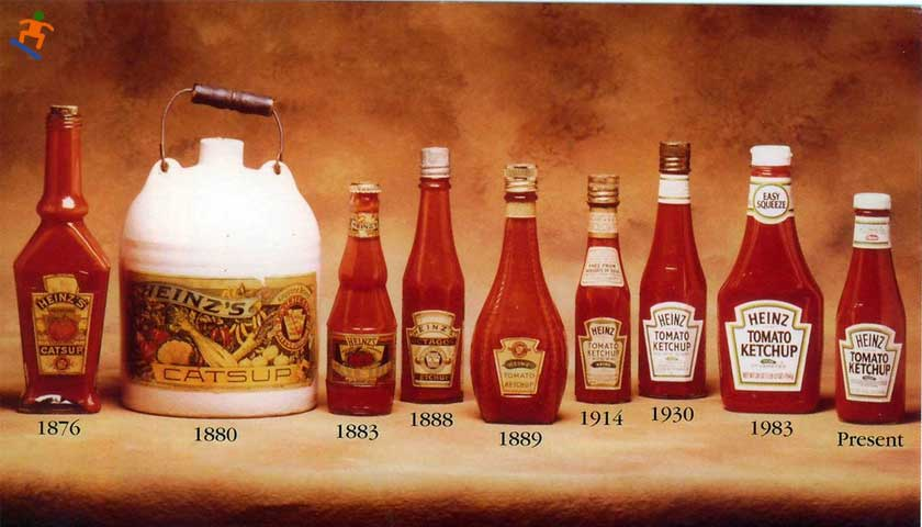 Evolution of Heinz Ketchup tarihsel gelişimi